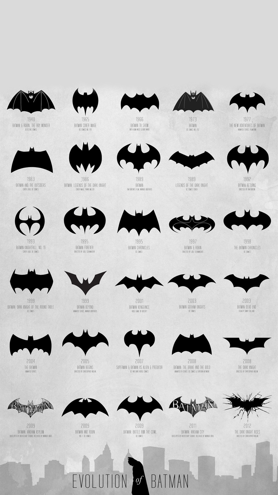 Evolution of the batman logo vector