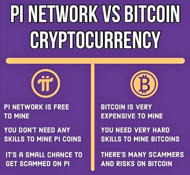The potential price of Pi